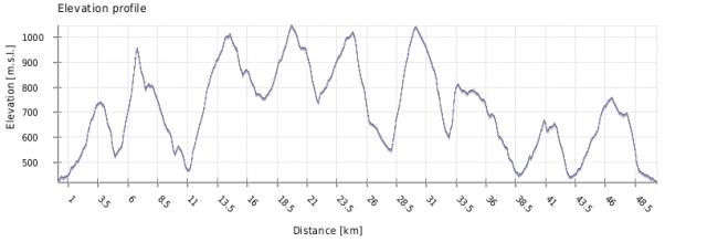 lib-profil-maraton-kopia